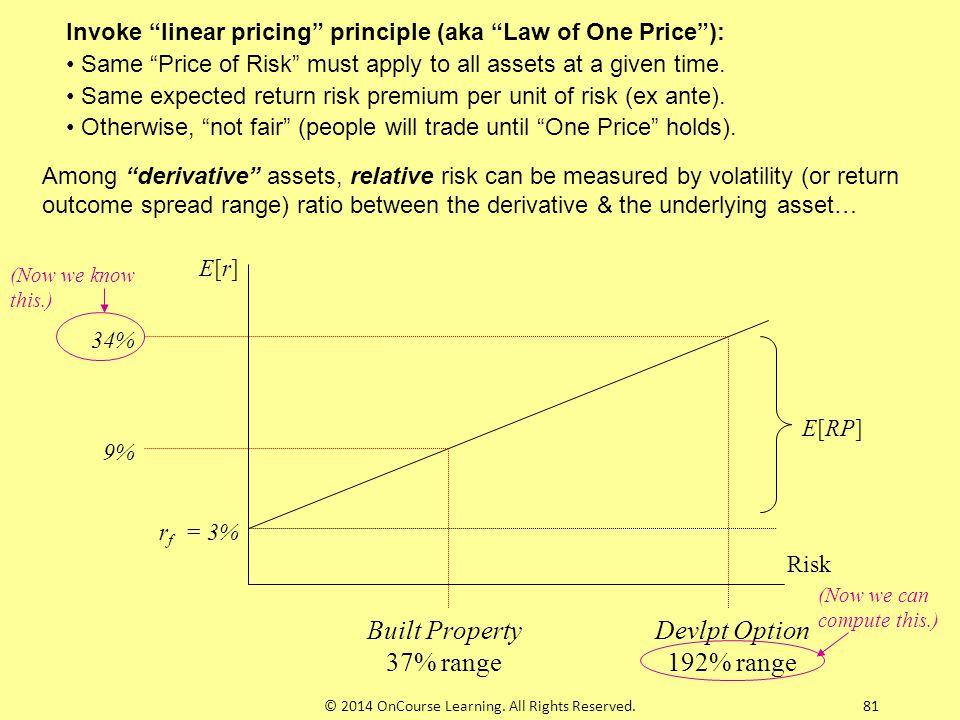 "81 Risk E[r]E[r] r f = 3% 34% 9% Built Property 37% range Devlpt Option 192% range E[RP] Invoke ""linear pricing"" principle (aka ""Law of One Price""): S"