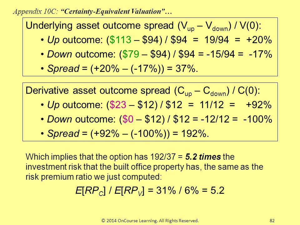 82 Underlying asset outcome spread (V up – V down ) / V(0): Up outcome: ($113 – $94) / $94 = 19/94 = +20% Down outcome: ($79 – $94) / $94 = -15/94 = -