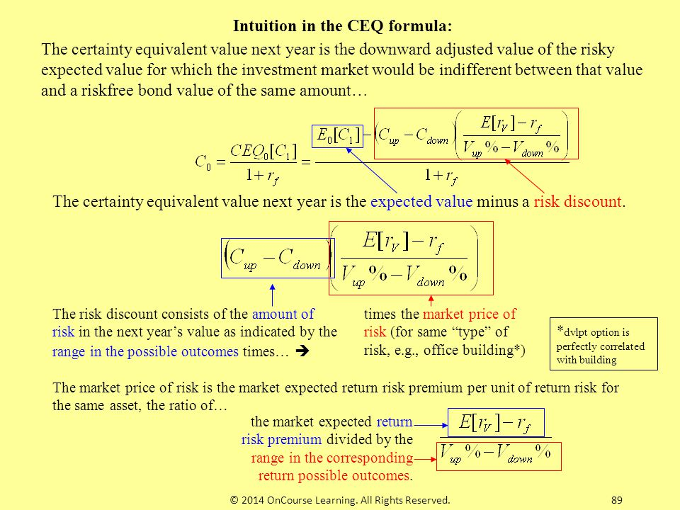 89 Intuition in the CEQ formula: The certainty equivalent value next year is the downward adjusted value of the risky expected value for which the inv