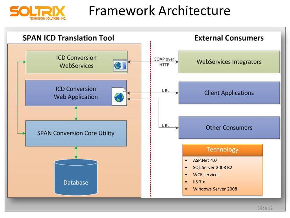Framework Architecture Slide 12