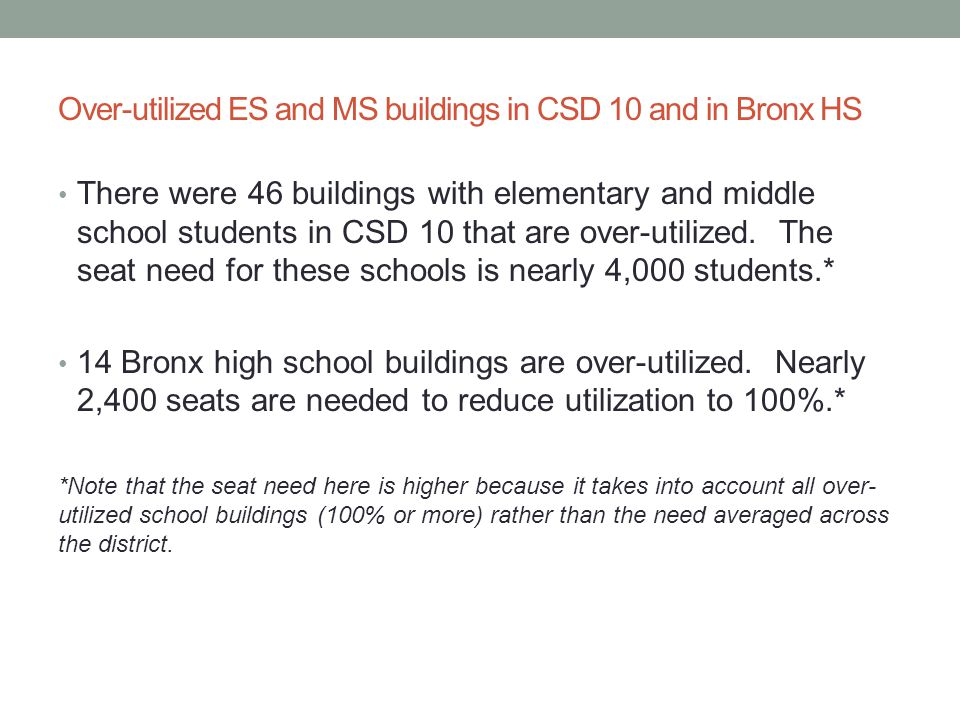 Over-utilized ES and MS buildings in CSD 10 and in Bronx HS There were 46 buildings with elementary and middle school students in CSD 10 that are over-utilized.
