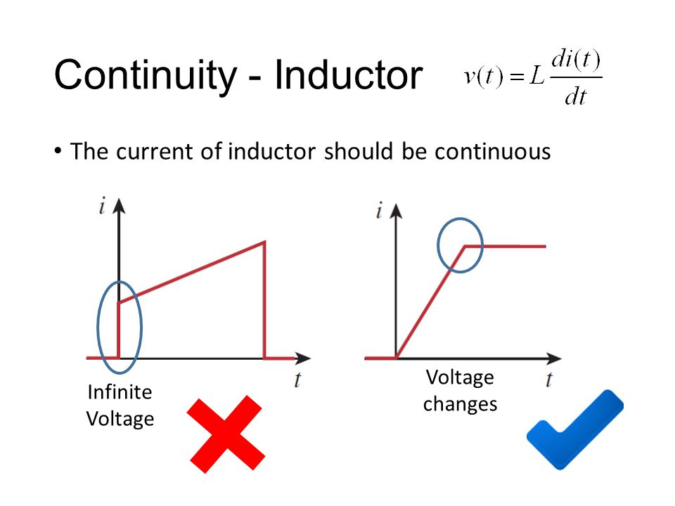 Continuity - Inductor The current of inductor should be continuous Infinite Voltage Voltage changes