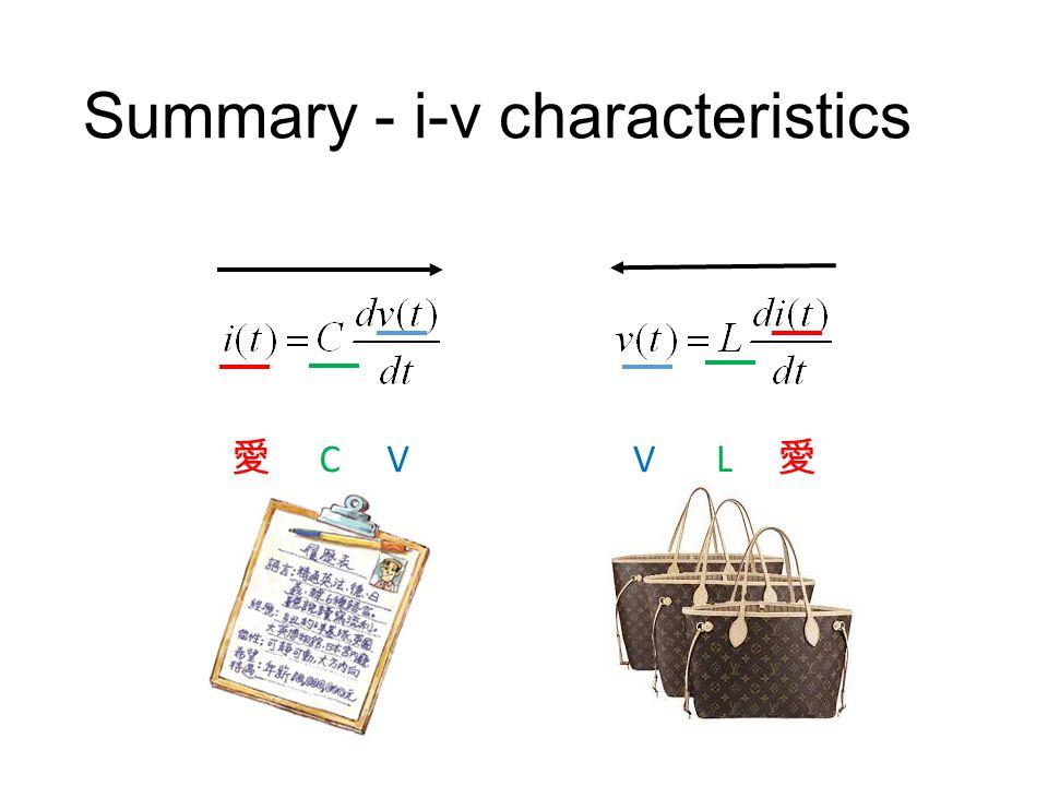 Summary - i-v characteristics 愛愛 CVV L