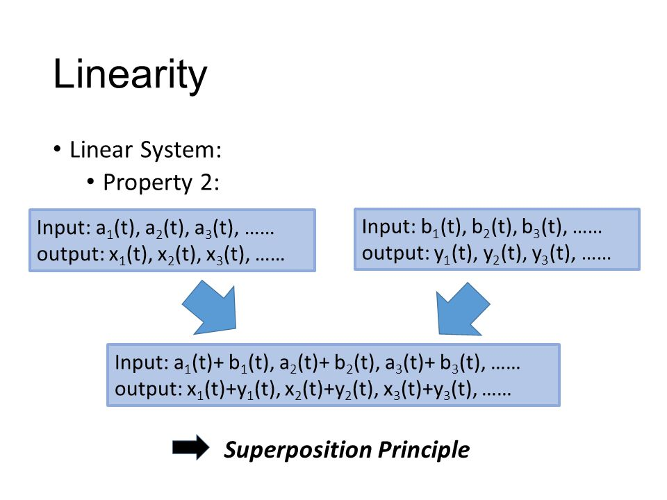 Linearity Linear System: Property 2: Input: a 1 (t), a 2 (t), a 3 (t), …… output: x 1 (t), x 2 (t), x 3 (t), …… Input: a 1 (t)+ b 1 (t), a 2 (t)+ b 2