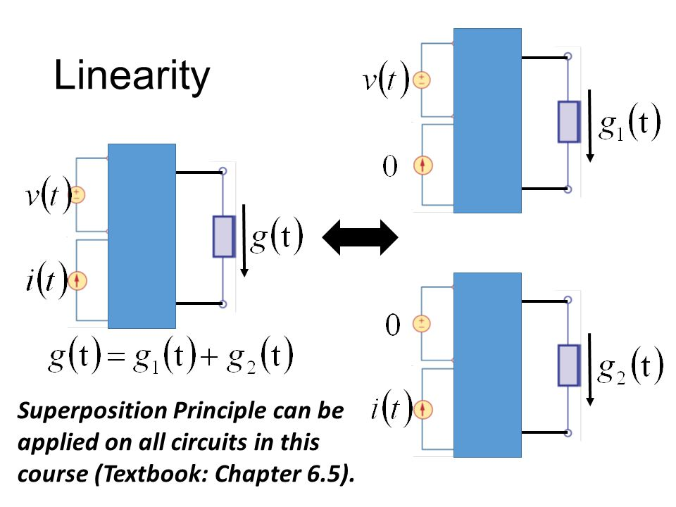 Linearity Superposition Principle can be applied on all circuits in this course (Textbook: Chapter 6.5).