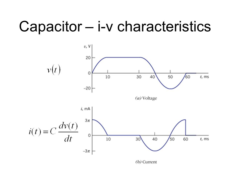 Linearity All linear circuits are linear system Linear Circuit: Sources Linear Elements: Resistor, Capacitor, Inductor All circuits in this course are linear circuits.