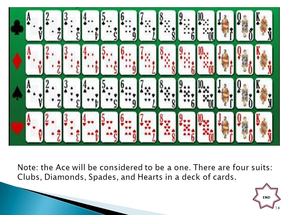 Note: the Ace will be considered to be a one.