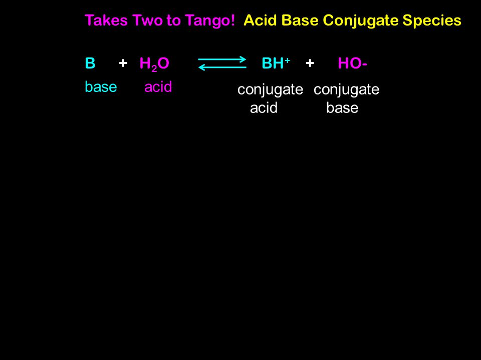Takes Two to Tango! Acid Base Conjugate Species B + H 2 OBH + + HO- base conjugate acid conjugate base