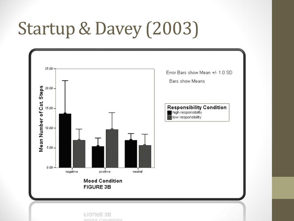 Startup & Davey (2003)