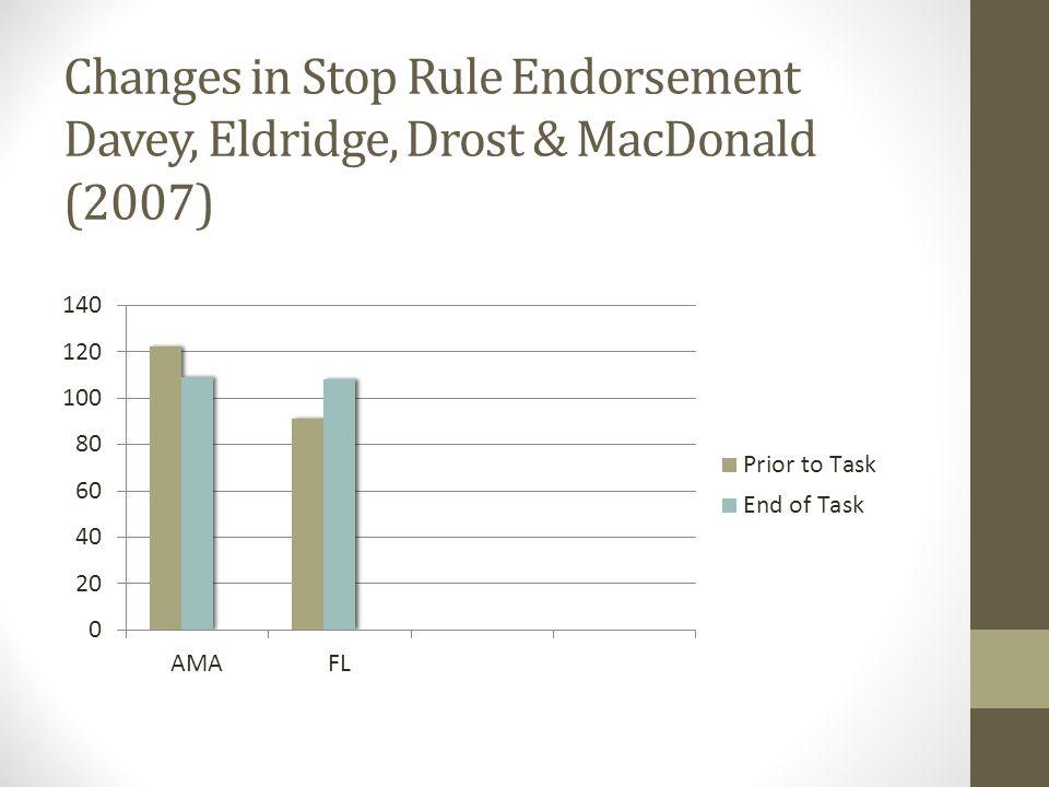 Changes in Stop Rule Endorsement Davey, Eldridge, Drost & MacDonald (2007)