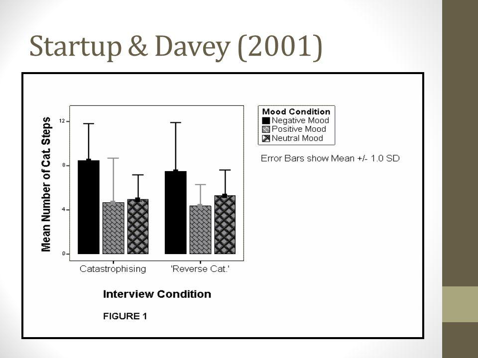 Startup & Davey (2001)