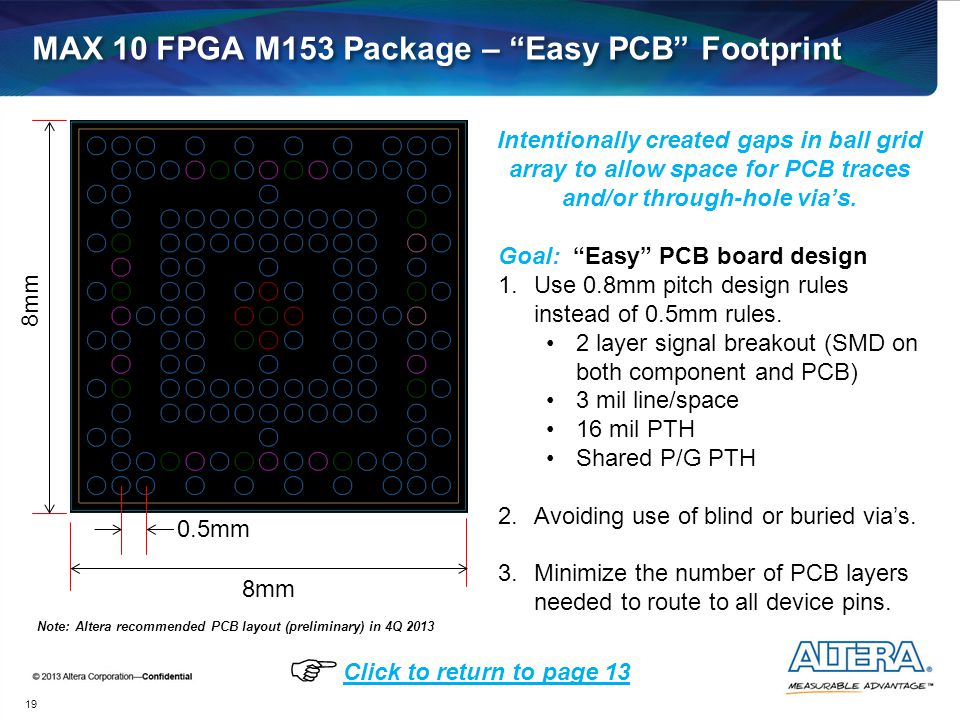 """MAX 10 FPGA M153 Package – """"Easy PCB"""" Footprint 19  Click to return to page 13 Intentionally created gaps in ball grid array to allow space for PCB t"""