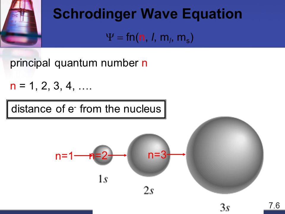 QUANTUM NUMBERS The shape, size, and energy of each orbital is a function of 3 quantum numbers which describe the location of an electron within an atom or ion n (principal) ---> energy level l (orbital) ---> shape of orbital m l (magnetic) ---> designates a particular suborbital The fourth quantum number is not derived from the wave function s(spin) ---> spin of the electron s (spin) ---> spin of the electron (clockwise or counterclockwise: ½ or – ½)