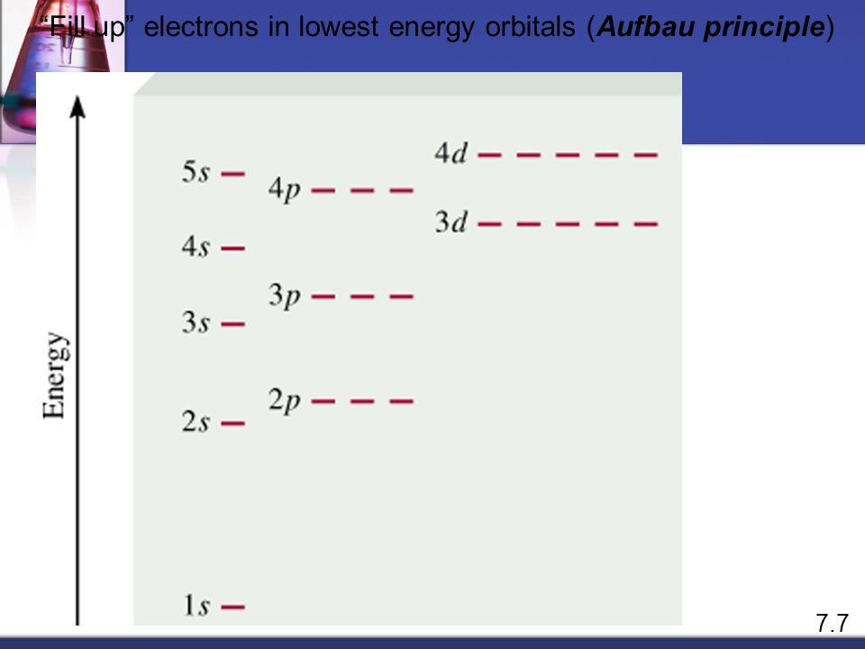 Orbital Diagrams Energy of orbitals in a multi-electron atom n=1 l = 0 n=2 l = 0 n=2 l = 1 n=3 l = 0 n=3 l = 1 n=3 l = 2 7.7 Energy depends on n and l