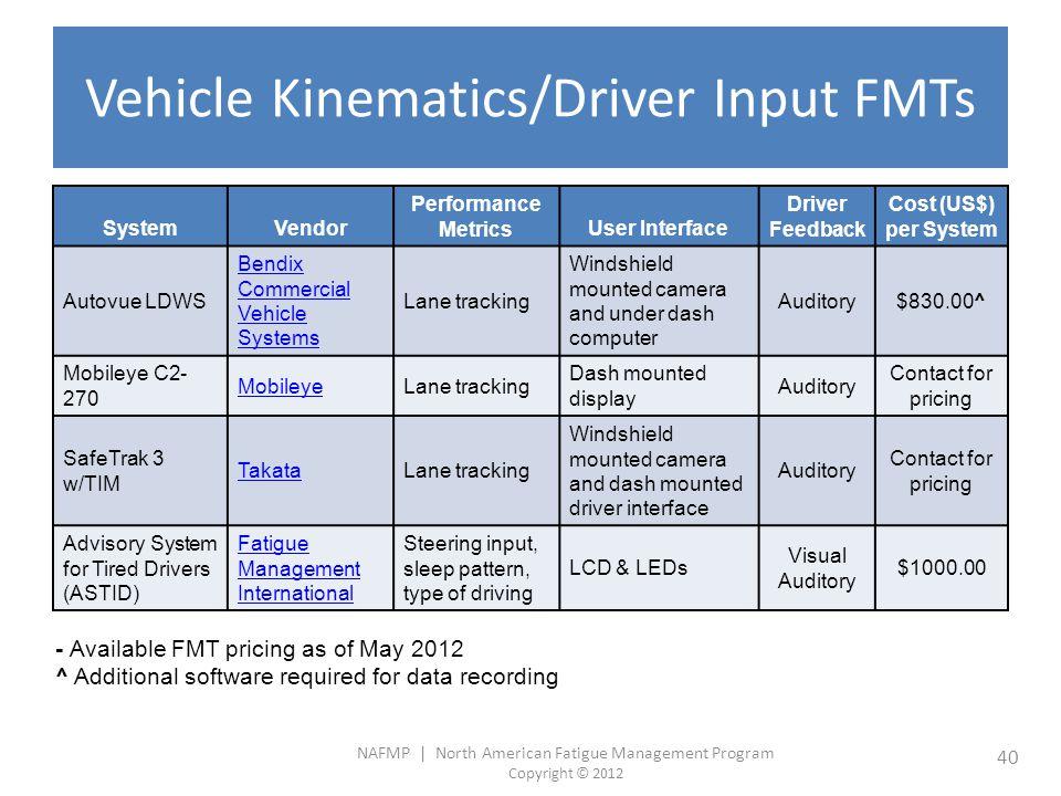 NAFMP | North American Fatigue Management Program Copyright © 2012 40 Vehicle Kinematics/Driver Input FMTs SystemVendor Performance MetricsUser Interf