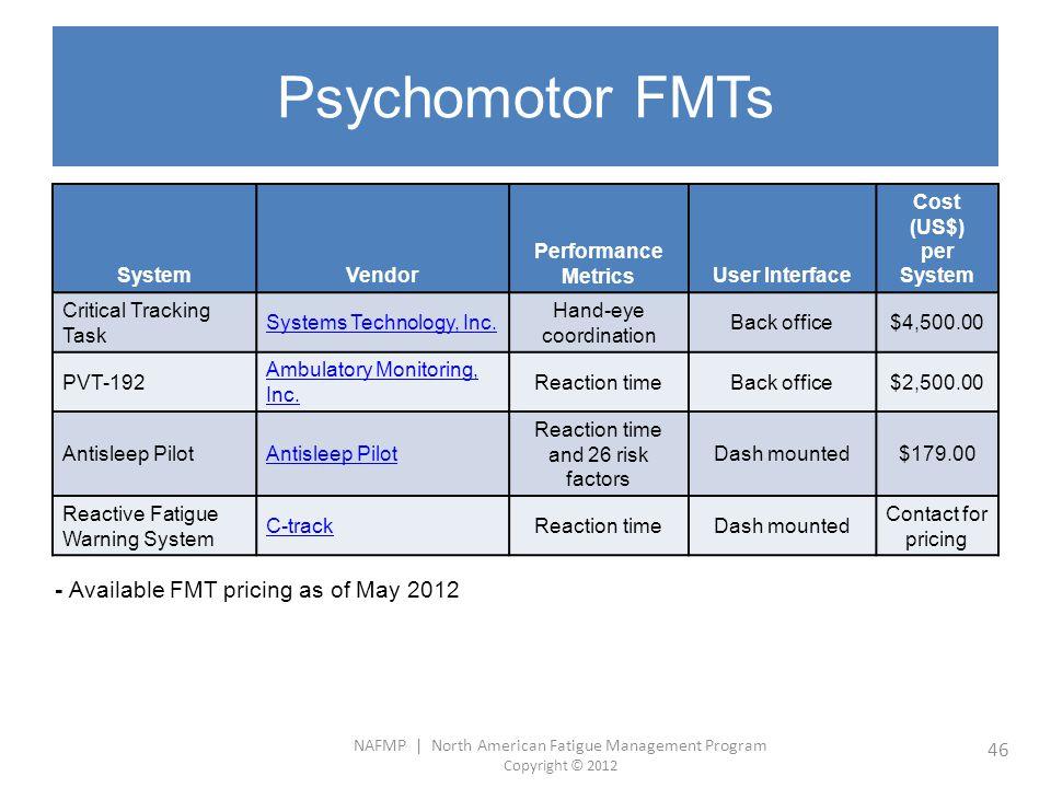 NAFMP | North American Fatigue Management Program Copyright © 2012 46 Psychomotor FMTs SystemVendor Performance MetricsUser Interface Cost (US$) per S