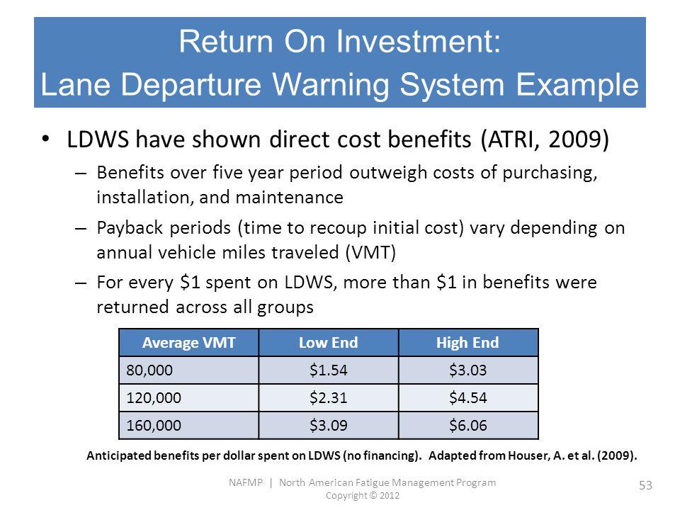 NAFMP | North American Fatigue Management Program Copyright © 2012 53 Return On Investment: Lane Departure Warning System Example LDWS have shown dire
