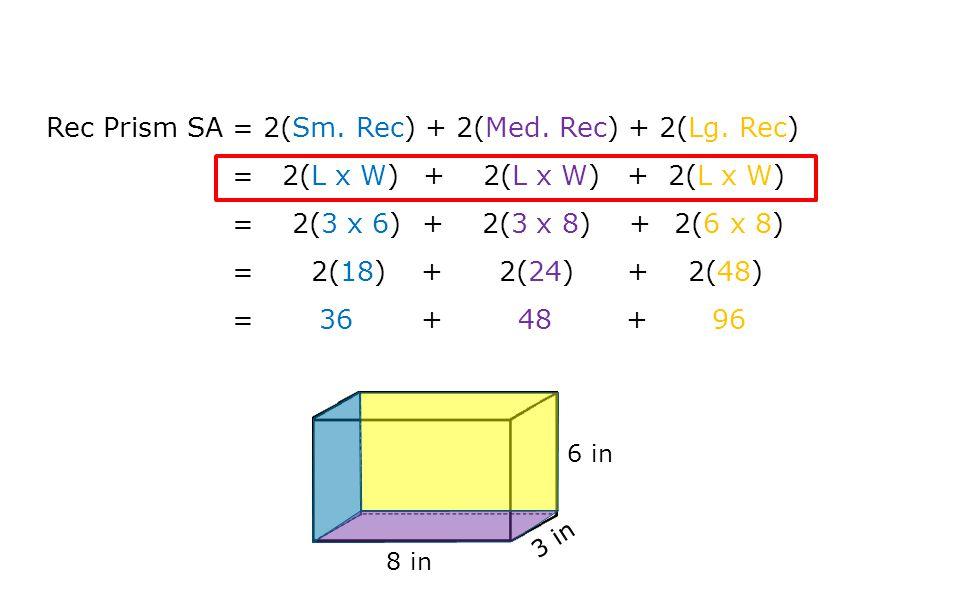 Rec Prism SA = 2(Sm. Rec) + 2(Med. Rec) + 2(Lg.