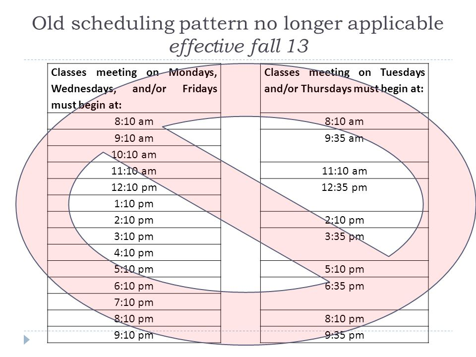 Old scheduling pattern no longer applicable effective fall 13 Classes meeting on Mondays, Wednesdays, and/or Fridays must begin at: Classes meeting on Tuesdays and/or Thursdays must begin at: 8:10 am 9:10 am9:35 am 10:10 am 11:10 am 12:10 pm12:35 pm 1:10 pm 2:10 pm 3:10 pm3:35 pm 4:10 pm 5:10 pm 6:10 pm6:35 pm 7:10 pm 8:10 pm 9:10 pm9:35 pm