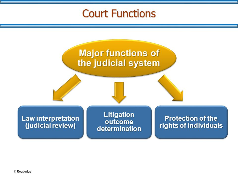 © Routledge Court Functions Major functions of the judicial system Law interpretation (judicial review) Litigation outcome determination Protection of the rights of individuals
