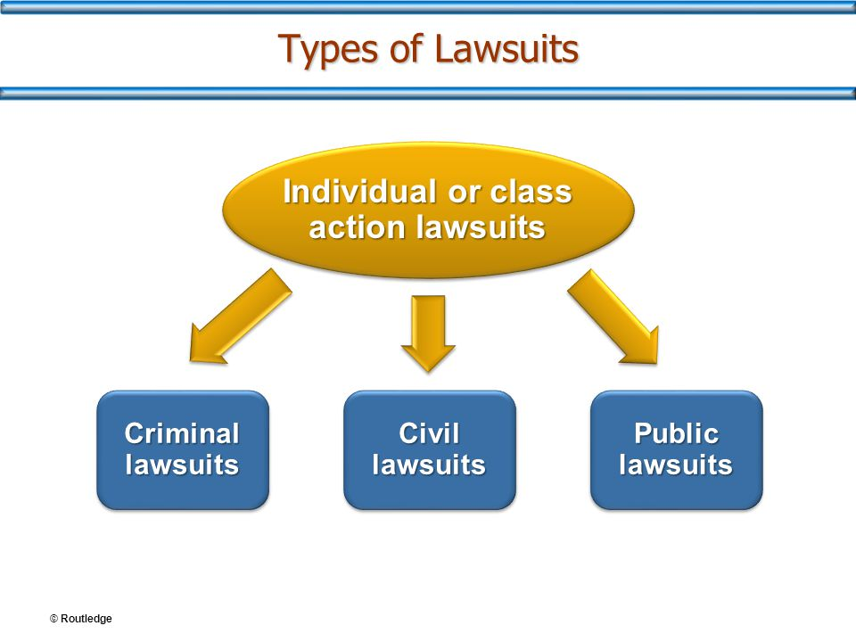 © Routledge Types of Lawsuits Individual or class action lawsuits Criminal lawsuits Civil lawsuits Public lawsuits