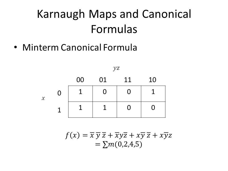 Karnaugh Maps and Canonical Formulas Minterm Canonical Formula 1001 1100 00011110 0 1