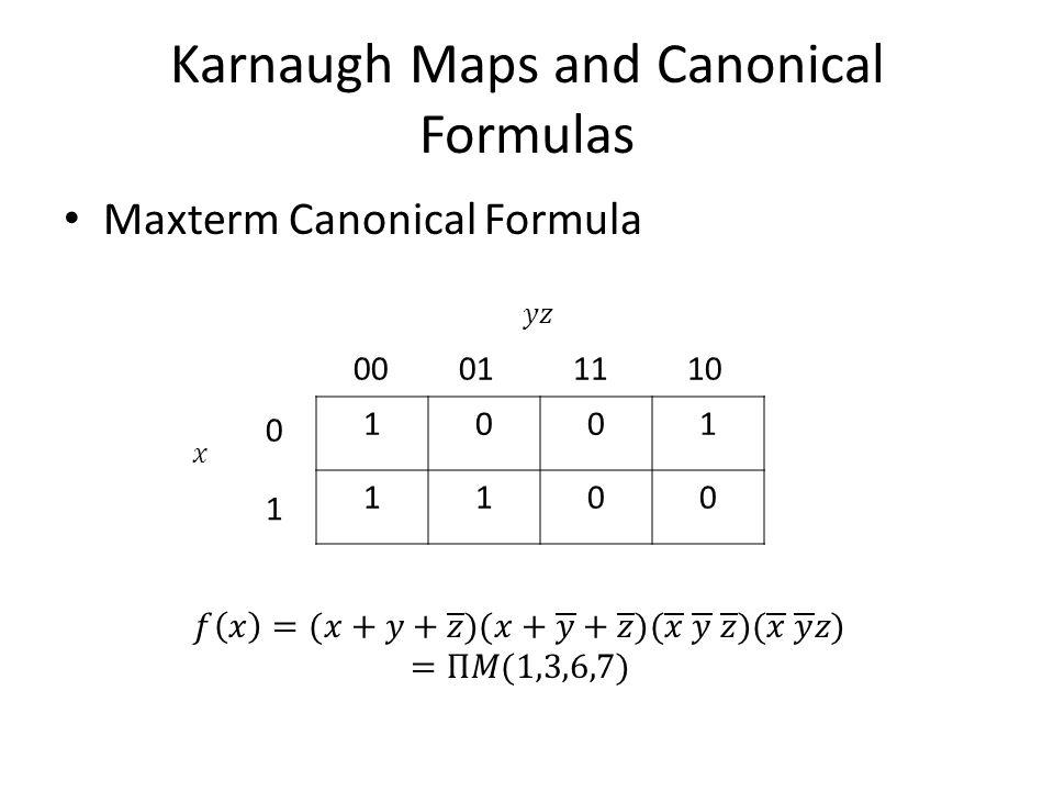 Karnaugh Maps and Canonical Formulas Maxterm Canonical Formula 1001 1100 00011110 0 1