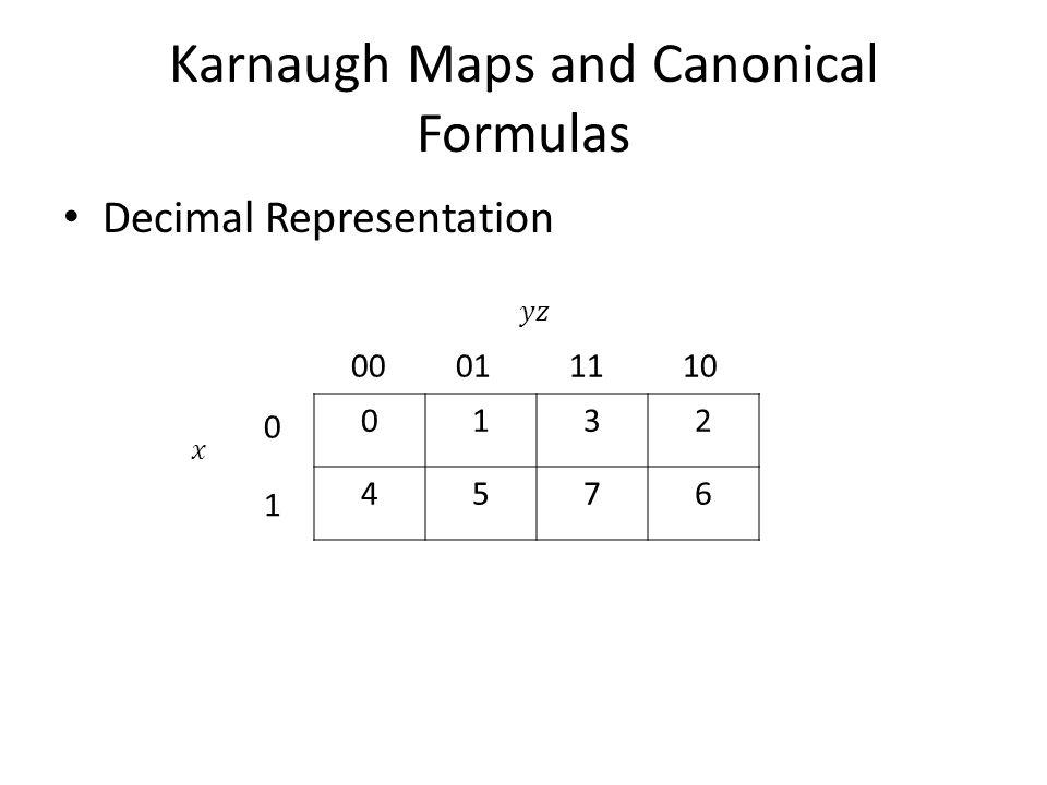 Karnaugh Maps and Canonical Formulas Decimal Representation 0132 4576 00011110 0 1