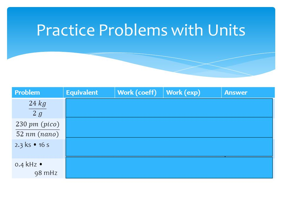 Practice Problems with Units ProblemEquivalentWork (coeff)Work (exp)Answer 12 x 10 3  1.2 x 10 4 g 4.42 x 10 -3 m (or 4.42 mm) 2.3 ks 16 s2.3 16 = 36