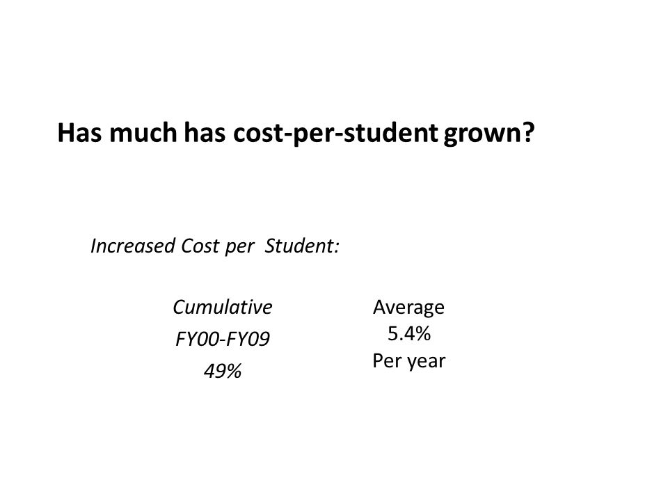 Has much has cost-per-student grown.