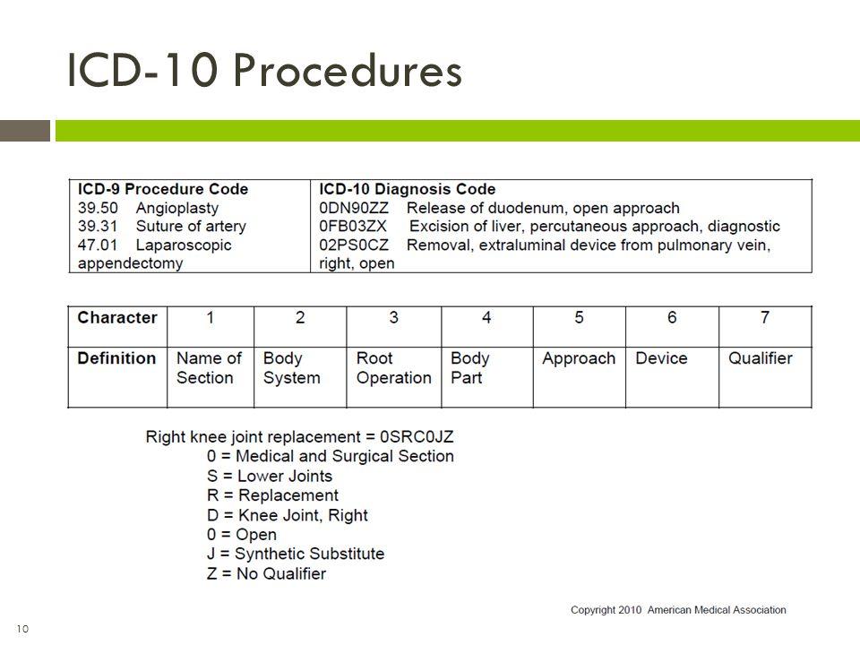 10 ICD-10 Procedures