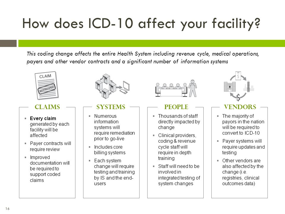 16 How does ICD-10 affect your facility?  Every claim generated by each facility will be affected  Payer contracts will require review  Improved do