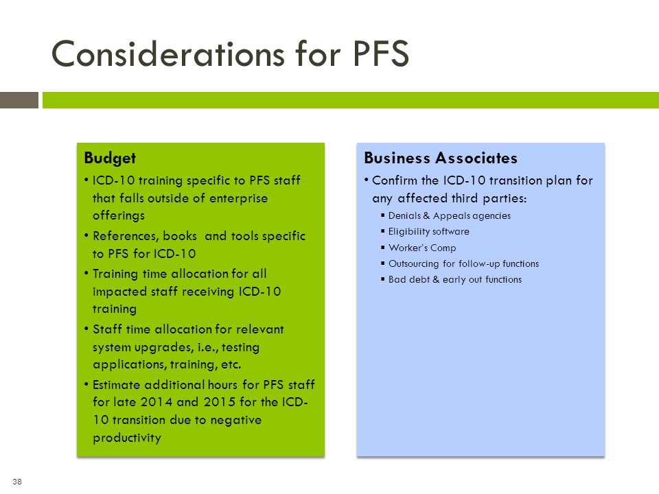 38 Considerations for PFS Budget ICD-10 training specific to PFS staff that falls outside of enterprise offerings References, books and tools specific