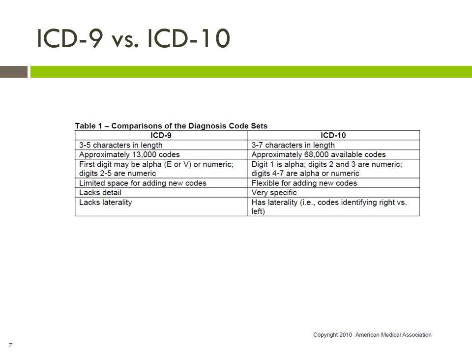 7 ICD-9 vs. ICD-10
