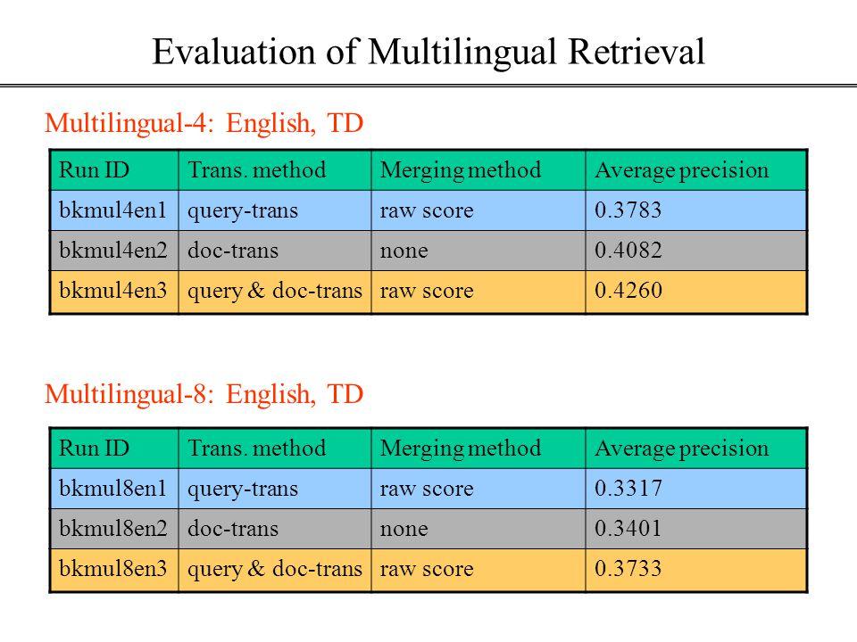 Evaluation of Multilingual Retrieval Run IDTrans.