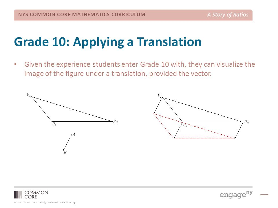 © 2012 Common Core, Inc. All rights reserved. commoncore.org NYS COMMON CORE MATHEMATICS CURRICULUM A Story of Ratios Grade 10: Applying a Translation