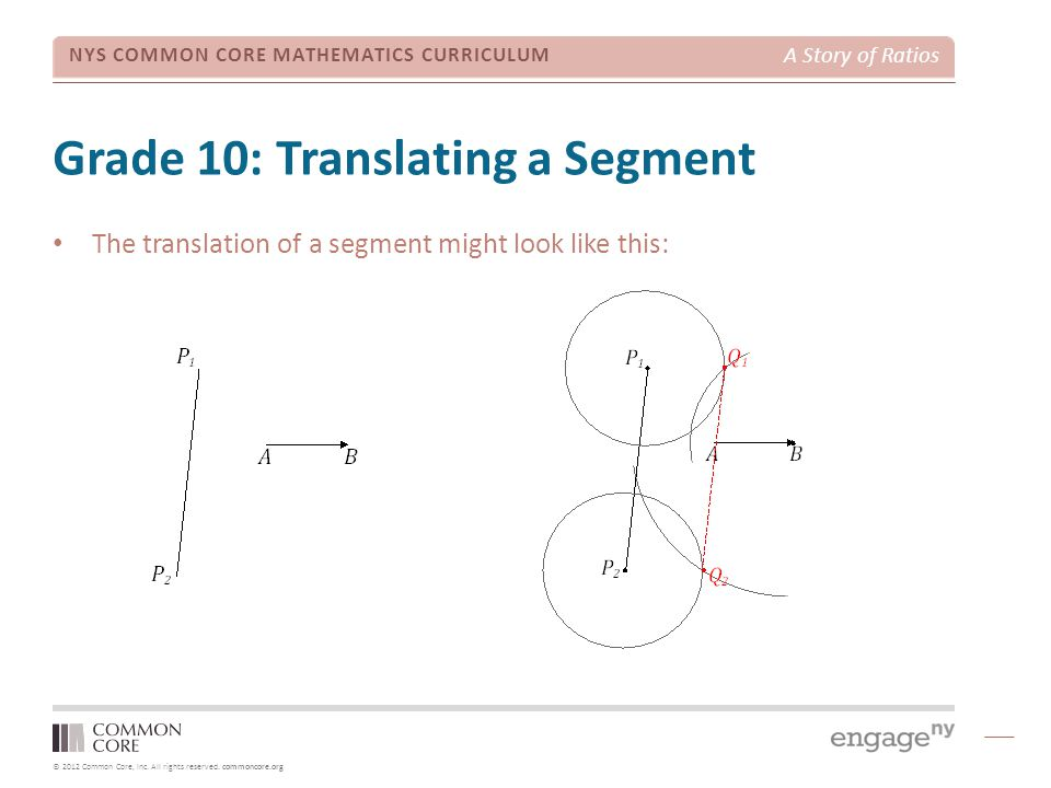 © 2012 Common Core, Inc. All rights reserved. commoncore.org NYS COMMON CORE MATHEMATICS CURRICULUM A Story of Ratios Grade 10: Translating a Segment