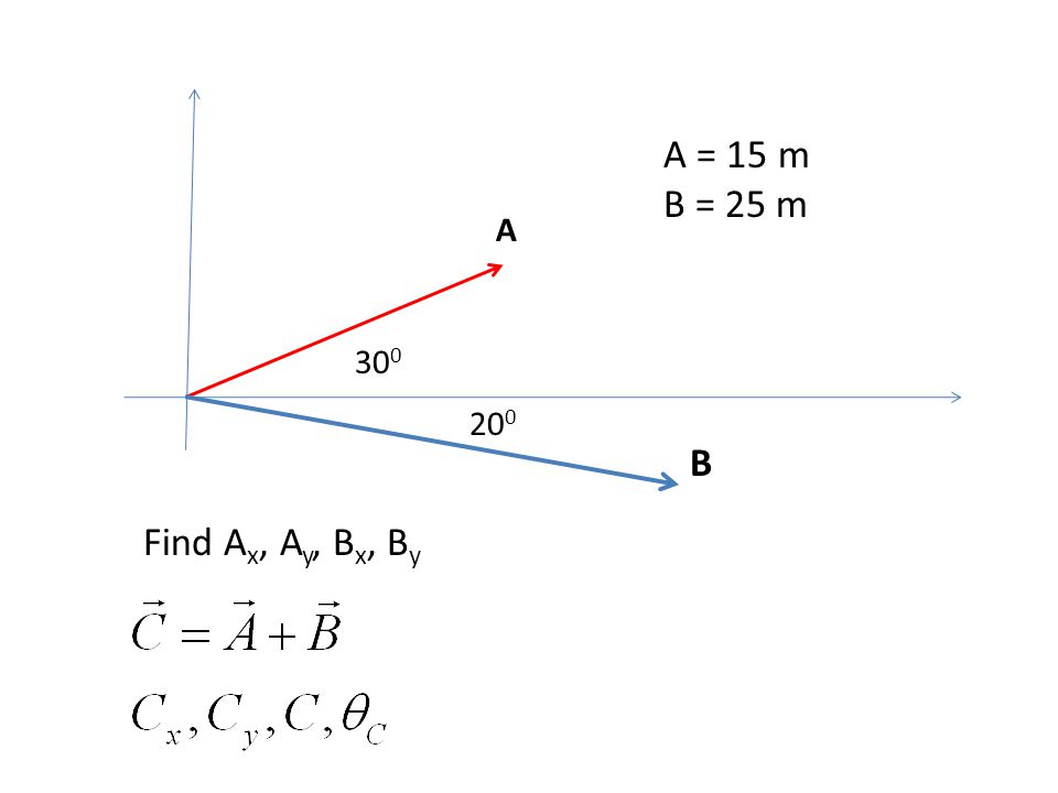 Examples Slide 3-27 The labeled vectors each have length 4 units.