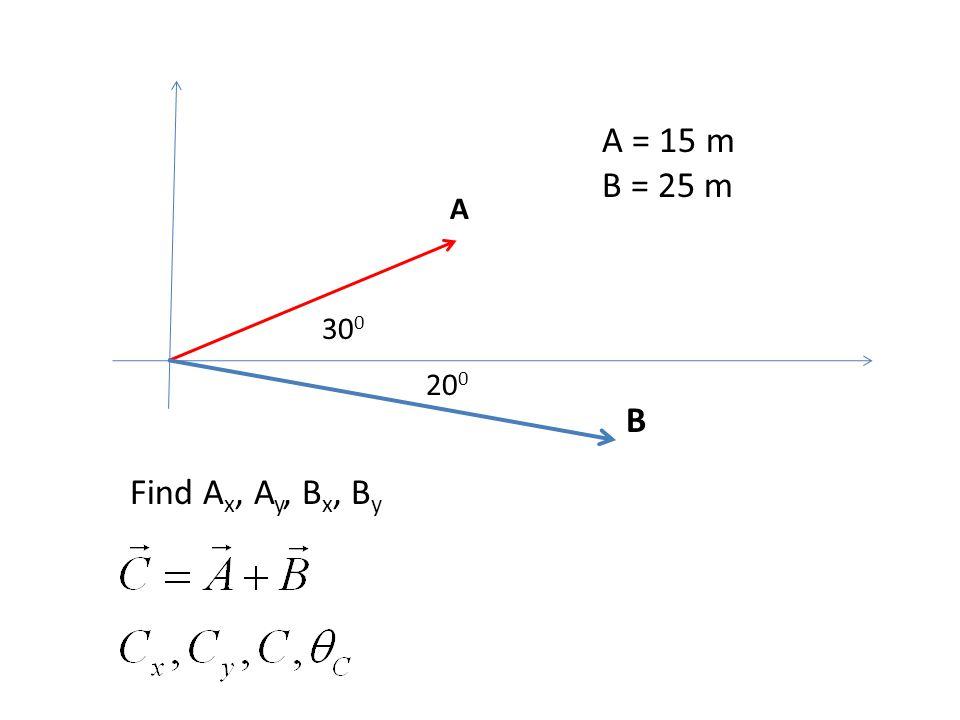 A B 30 0 20 0 A = 15 m B = 25 m Find A x, A y, B x, B y