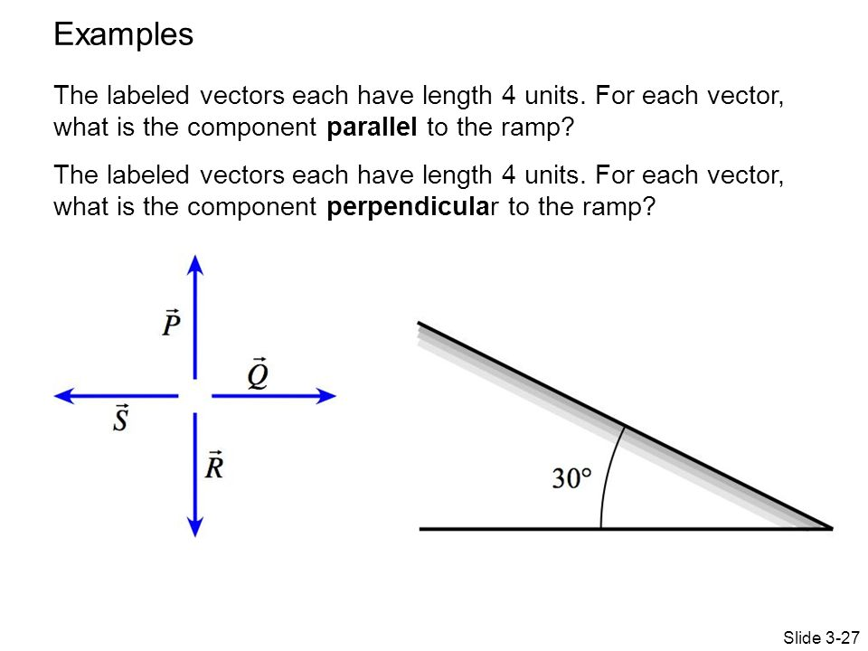 Circular Motion There is an acceleration because the velocity is changing direction. Slide 3-35