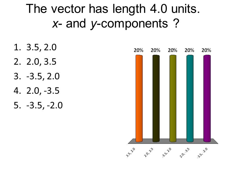 Velocity as a vector