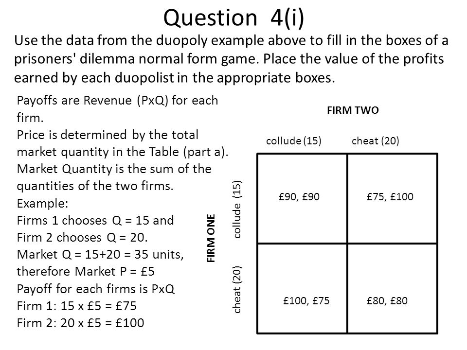 Question 4(i) Use the data from the duopoly example above to fill in the boxes of a prisoners' dilemma normal form game. Place the value of the profit