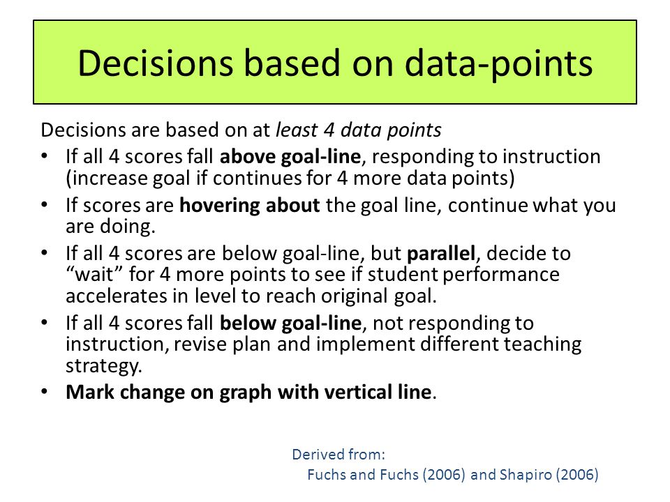 Decisions are based on at least 4 data points If all 4 scores fall above goal-line, responding to instruction (increase goal if continues for 4 more data points) If scores are hovering about the goal line, continue what you are doing.