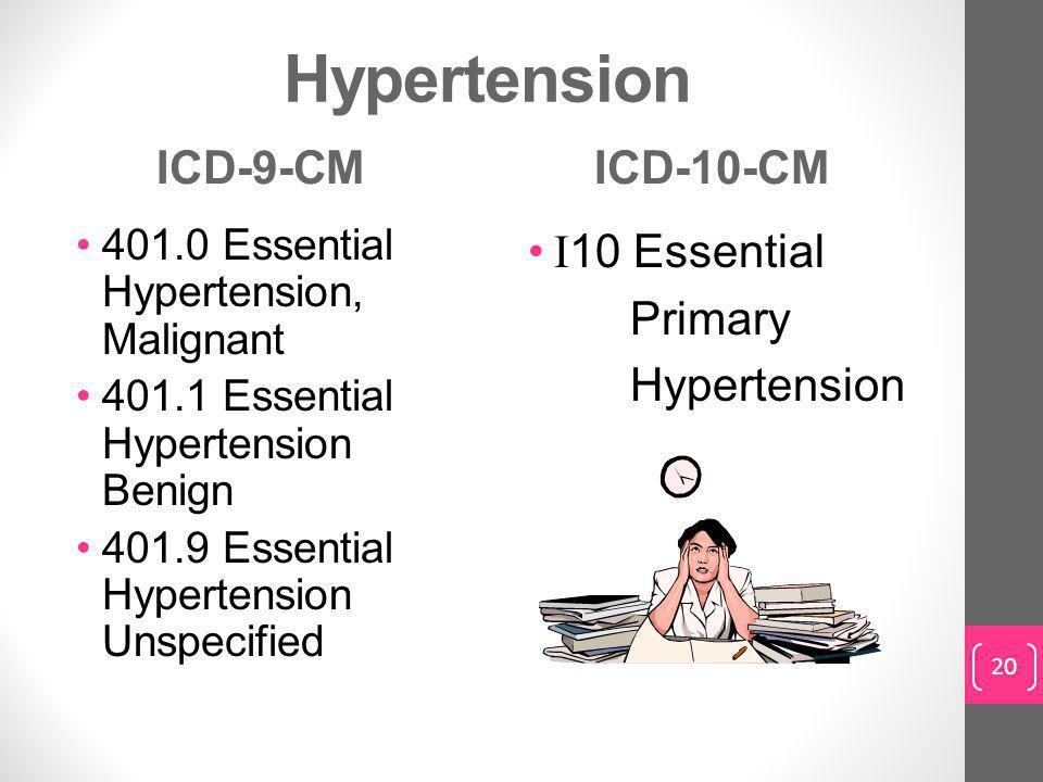 Hypertension ICD-9-CM 401.0 Essential Hypertension, Malignant 401.1 Essential Hypertension Benign 401.9 Essential Hypertension Unspecified ICD-10-CM I 10 Essential Primary Hypertension 20