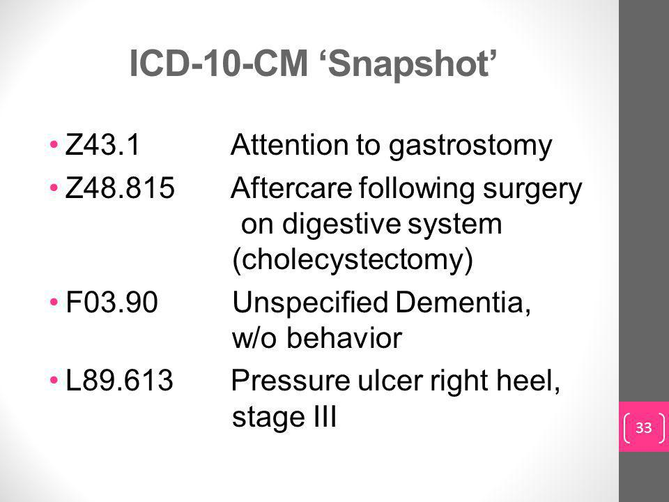 ICD-10-CM 'Snapshot' Z43.1 Attention to gastrostomy Z48.815 Aftercare following surgery on digestive system (cholecystectomy) F03.90 Unspecified Dementia, w/o behavior L89.613 Pressure ulcer right heel, stage III 33