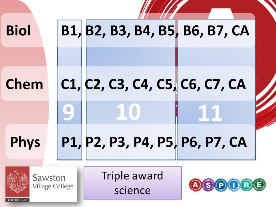 BiolB1, B2, B3, B4, B5, B6, B7, CA Chem C1, C2, C3, C4, C5, C6, C7, CA Phys P1, P2, P3, P4, P5, P6, P7, CA 9 10 11 Triple award science