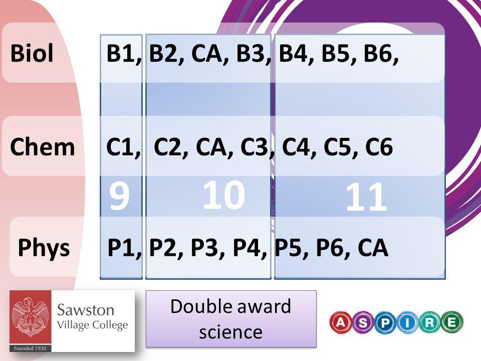BiolB1, B2, CA, B3, B4, B5, B6, Chem C1, C2, CA, C3, C4, C5, C6 Phys P1, P2, P3, P4, P5, P6, CA Double award science 9 10 11