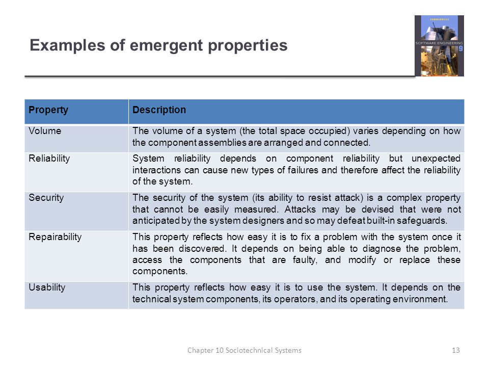 Examples of emergent properties PropertyDescription VolumeThe volume of a system (the total space occupied) varies depending on how the component assemblies are arranged and connected.
