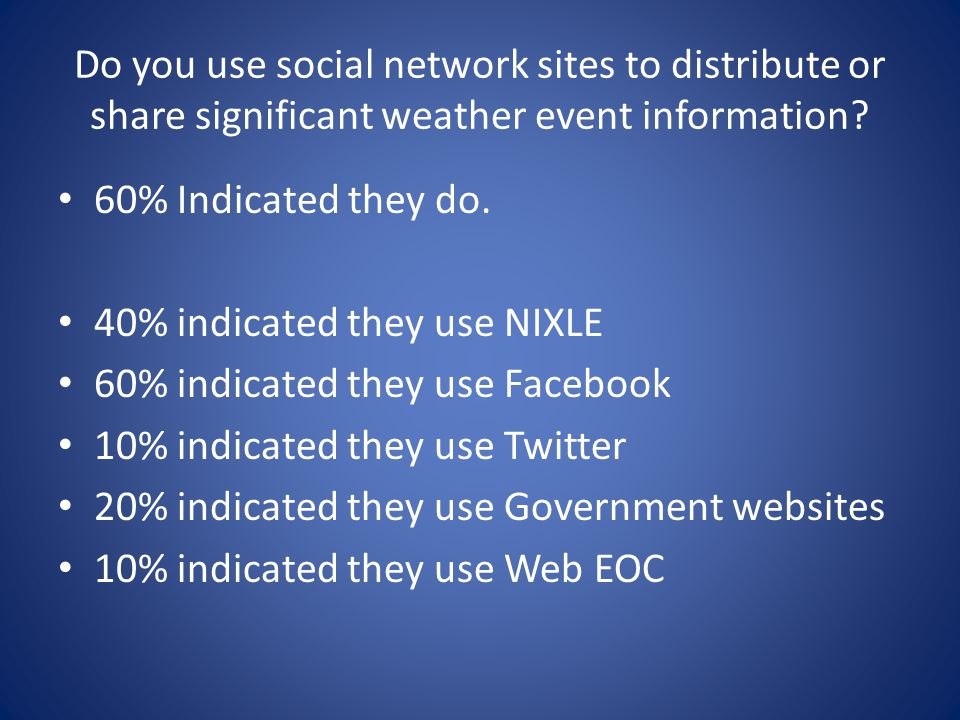 Do you use social network sites to distribute or share significant weather event information.