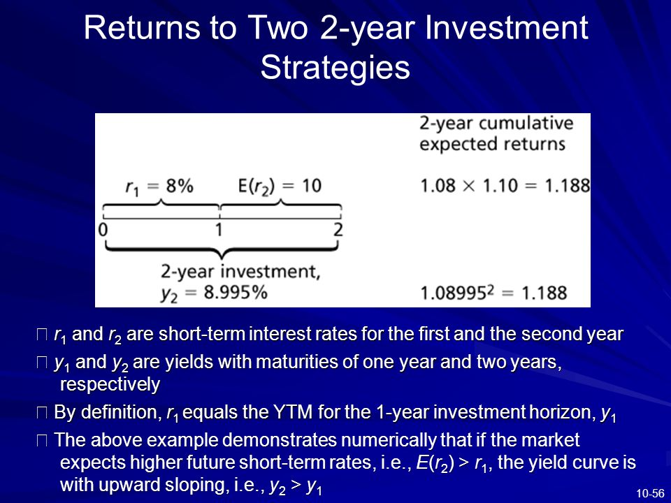 10-56 Returns to Two 2-year Investment Strategies ※ r 1 and r 2 are short-term interest rates for the first and the second year ※ y 1 and y 2 are yiel